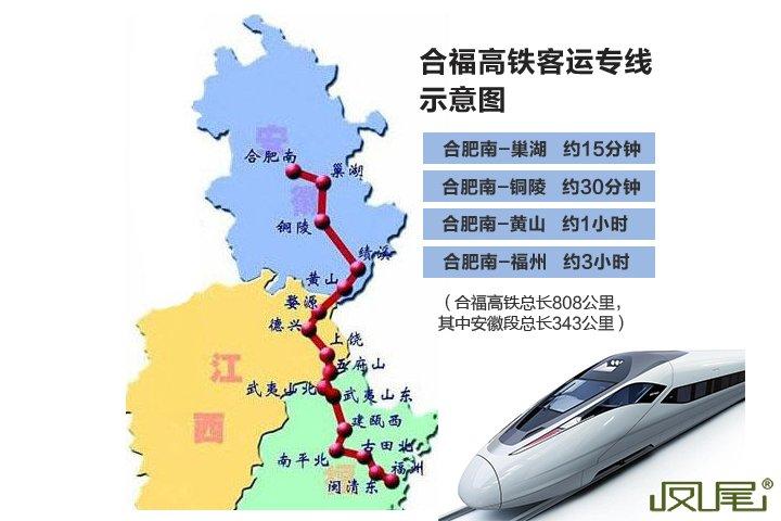 上海到青岛高铁路线